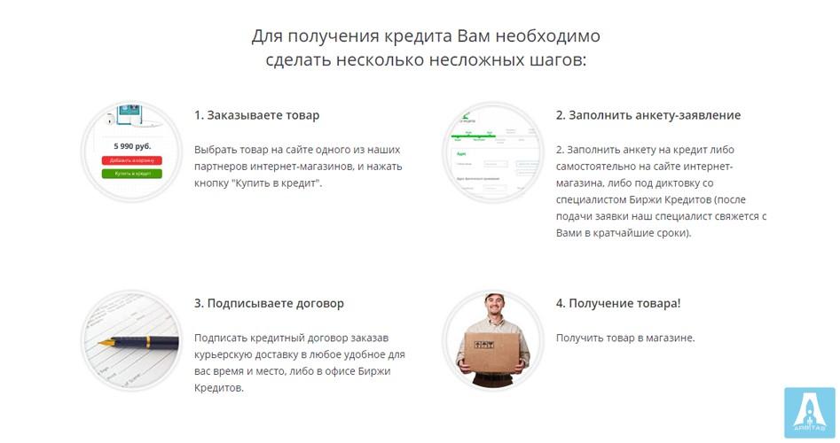 Приложение по диете для iphone